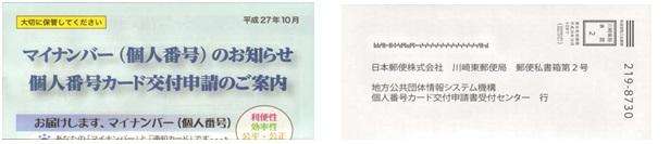 説明用パンフレット 個人番号カード申請書の返信用封筒
