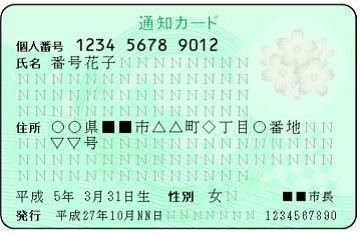 『マイナンバー通知カード』の画像