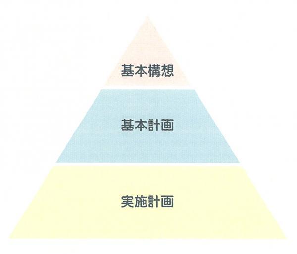 計画イメージ