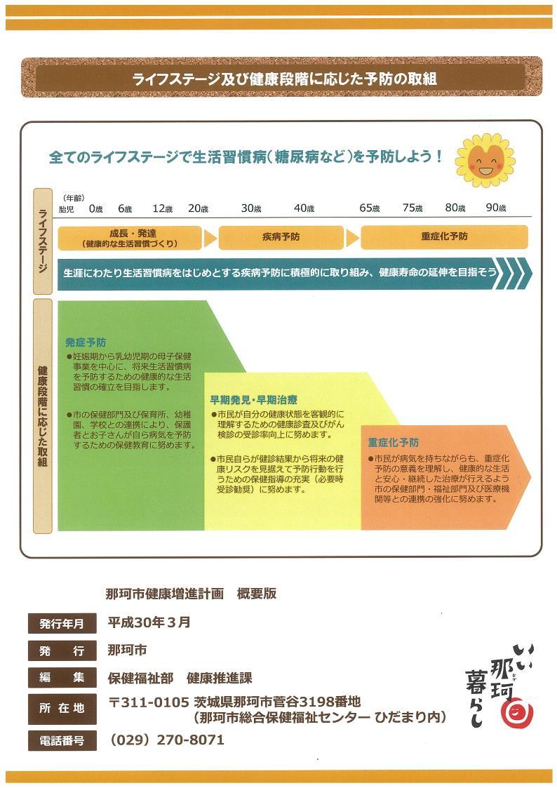 那珂市健康増進計画概要版4.jpg