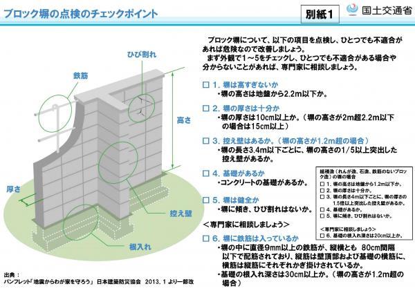 ブロック塀の点検のチェックポイント