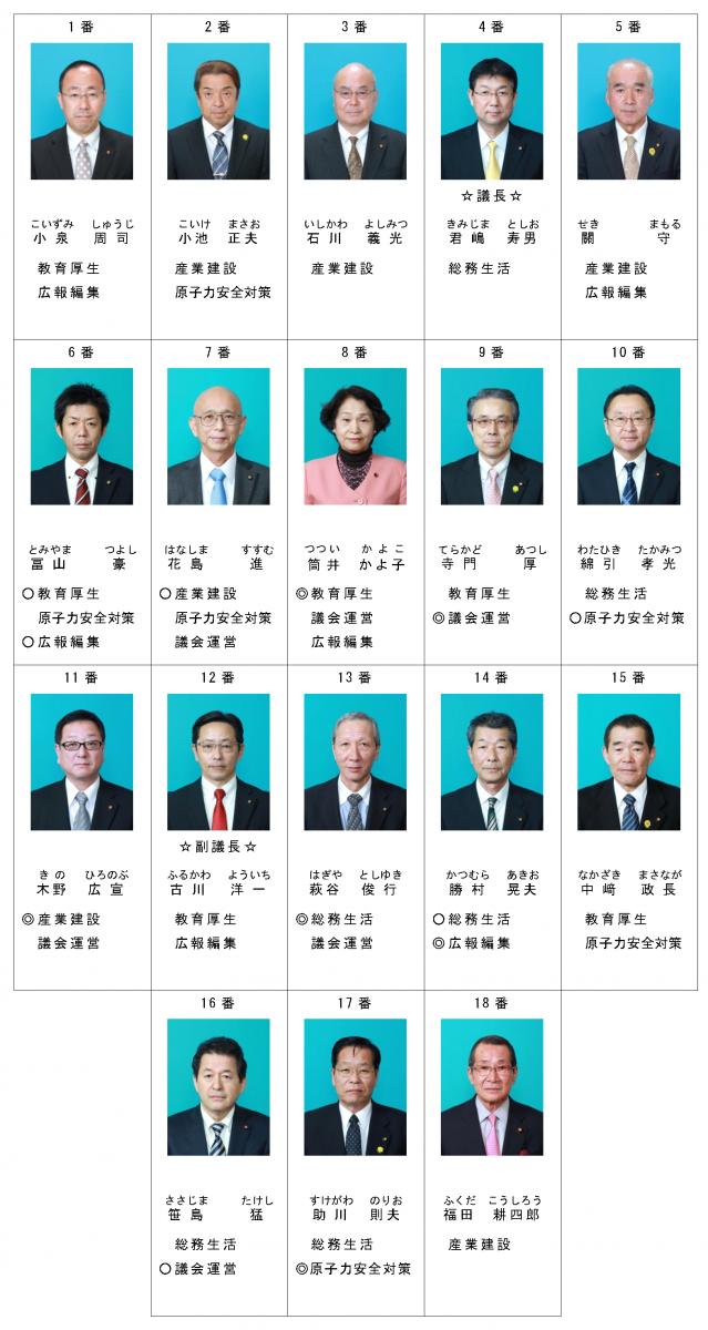 『那珂市議会議員名簿』の画像