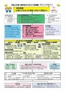 R2  ひまわり幼稚園グランドデザイン