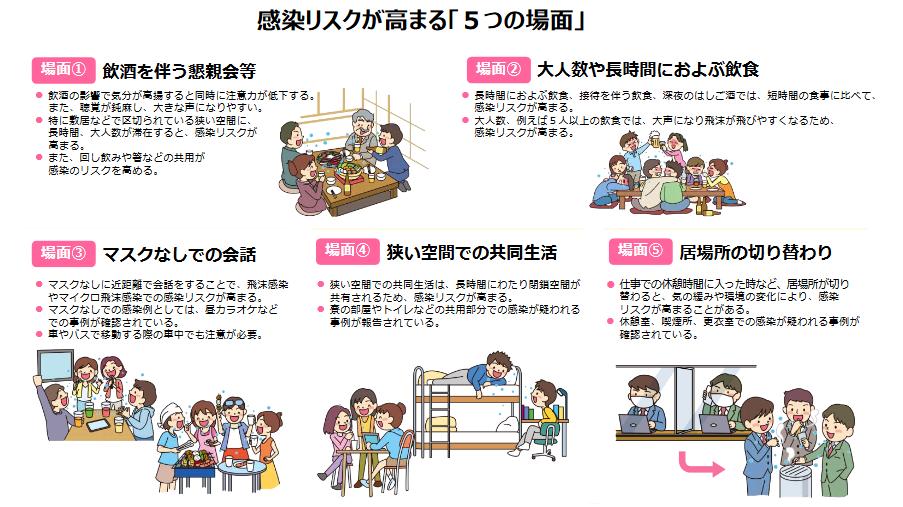 """新型コロナウイルス感染症の""""いま""""についての10の知識7"""