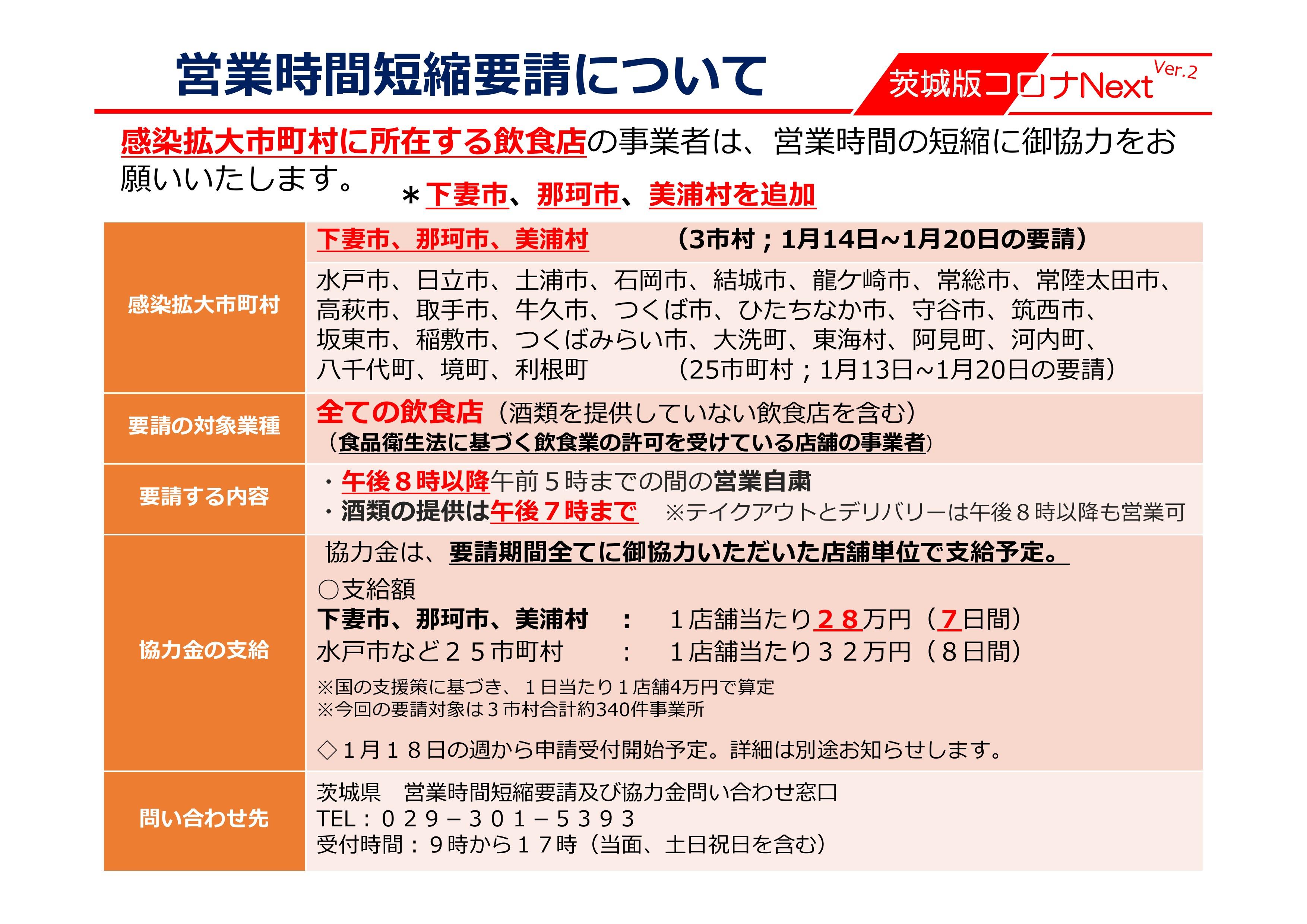 1月13日茨城県発表資料3