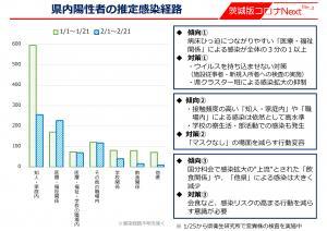 知事記者会見資料22-5