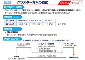 知事記者会見資料22-6
