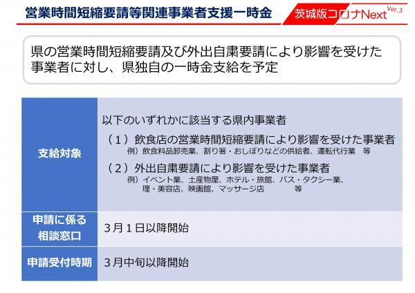 知事記者会見資料22-13-2
