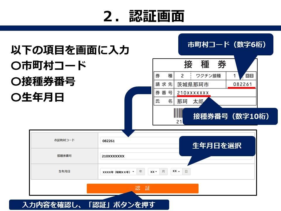WEB申込みの流れ3