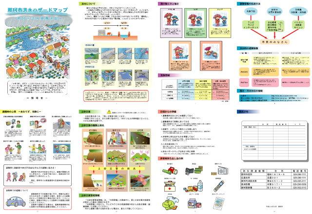 洪水ハザードマップ(ガイド)